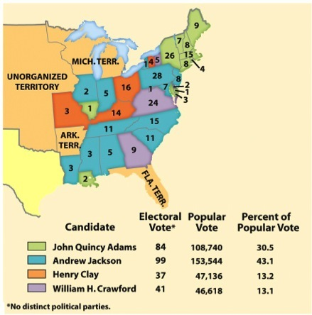 1824 Presidential Election Faith and History